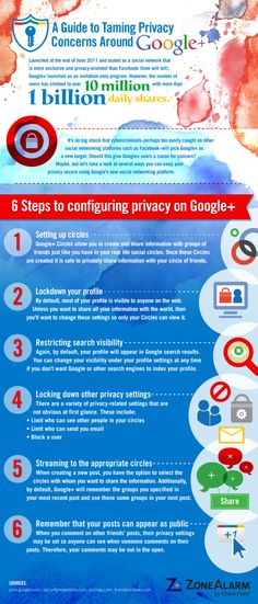 The Ultimate Google+ Cheat Sheet