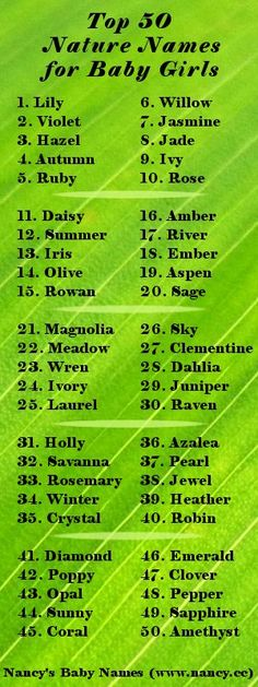Top 50 Nature Names for Baby Girls Top 50 natural names for babies Nature Baby Names: 100 Wondrous Natural Names for GNatural names, but not as you know them! Here isThe Top 100 Baby Names for 2017 … So far Simple Girl Names, Nature Names For Girls, Country Baby Girl Names, Country Babys, Southern Baby Names, Names Girl, Cute Baby Names, Dog Names, Country Girls