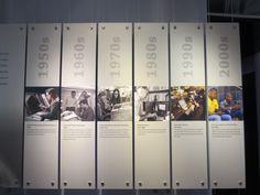 Computing timeline 1950s to present.