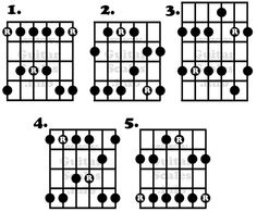Guitar scales B pentatonic - Yahoo Search Results Yahoo Image Search Results Guitar Chords And Scales, Learn Guitar Chords, Guitar Chord Chart, Learn To Play Guitar, Music Theory Guitar, Music Guitar, Playing Guitar, Acoustic Guitar, Ukulele