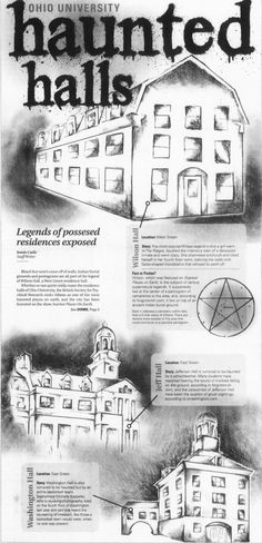 "Post (Athens, Ohio) October page ""Haunted Halls"". Legends of the haunted residence halls. Ohio University Athens, University Hall, Athens Ohio, Ohio State Vs Michigan, Ohio Flag, Most Haunted Places, Scary Places, Ohio State Tattoos, Ohio Tattoo"