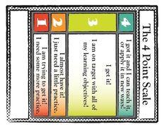 Marzano - based 4 point rubrics for the Visual Arts Exaples and templates Art Classroom, Classroom Organization, Classroom Management, Classroom Ideas, Classroom Posters, Google Classroom, Art Rubric, Rubrics, Project Rubric