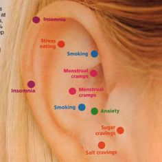Health & nutrition tips: Acupressure points on your ear