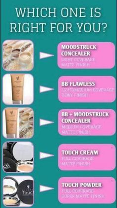 Which Younique product should you choose? Powder concealer, BB cream, Touch cream foundation, Touch powder foundation? Since this collage we have also launched the Touch liquid foundation that goes on as a liquid but dries to a powder and the Touch concealer which comes in a tube.
