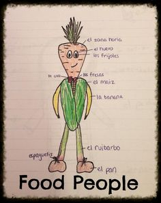 Debbie's Spanish Learning: Food People Drawings to learn Spanish words for… Spanish Lessons For Kids, Spanish Lesson Plans, Spanish Activities, Class Activities, French Lessons, French Class, Creative Activities, Middle School Spanish, Elementary Spanish