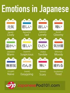 Emotions. -- Japan, Japanese words, vocabulary, learning different languages, infographic, sentence examples, kanji, communication