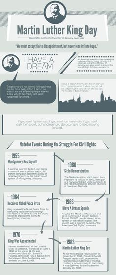 Martin Luther King Day #mlk | #infographics created in @Piktochart app