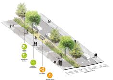 Landscape & Urban Development Gardens at the Time of the Norman Conquest Article Body: The Anglo-Sax Landscape Diagram, Landscape And Urbanism, Landscape Architecture Design, Architecture Portfolio, Urban Landscape, Concept Architecture, Sustainable Architecture, Urban Design Concept, Urban Design Diagram