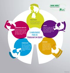 This is another business infographic that is perfect for summarizing the major ideas that came from executives during a meeting: 5 businessmen looked from above Salon Business Cards, Business Card Mock Up, Business Flyer, Business Card Design, Creative Business, Ideas Principales, Electronic Media, Layout Template, Craft Videos