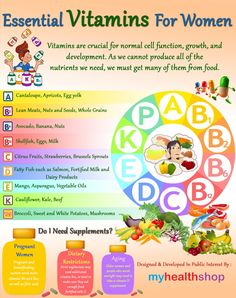 Essential Vitamins For Women Infographic