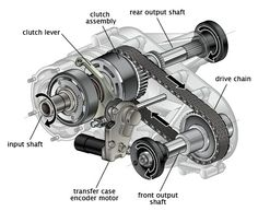 Transfer Case More in http://mechanical-engg.com