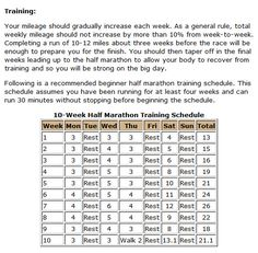 Week Half Marathon Training Schedule The First  Weeks Really
