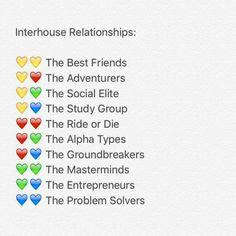Hogwarts Houses Interhouse Relationships according to a fan