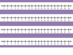 """Looking for a number-line that students can use to practice addition and subtraction? Simply print, cutout, and laminate. Students can use an overhead pen to track their """"hops"""" :-). Kids Homework, Number Lines, Addition And Subtraction, Sight Words, Periodic Table, Numbers, Desktop, Students, Math"""