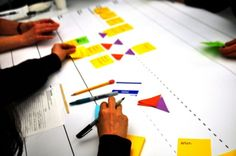 Using Service Blueprints to Create a Holistic Experience | Moment