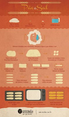 Receita ilustrada de Pão de sal ou o famoso pão francês. Aprenda preparar essa deliciosa receita com todas as dicas para não dar errado. Ingredientes: Farinha de trigo, fermento, sal e água.