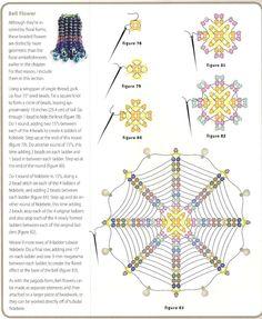Embellished Beadweaving by Laura McCabe by BeadworkBrasil - issuu