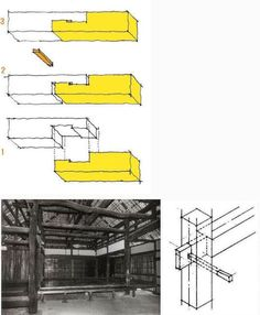 Japão do edifício fazendo a vinda tecnologia de suporte - Shimoyama é considerada a origem das coisas que fazem uma história ... sobre a arquitetura Shinji
