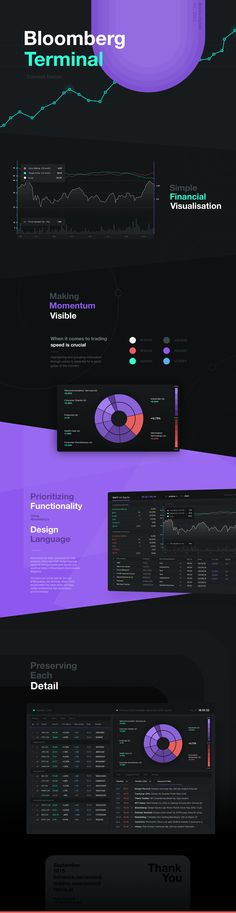 Bloomberg Terminal Concept on Behance