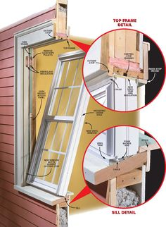 How to install a replacement window in an existing window jamb. Installing Replacement Windows, Vinyl Replacement Windows, Window Jamb, Pulley, Home Improvement, Mirror, Frame, Diagram, Reno Ideas