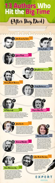 Famous Authors Infographic