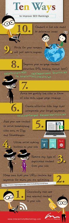 10 Ways to improve #SEO Rankings - Dielle Web e Grafica