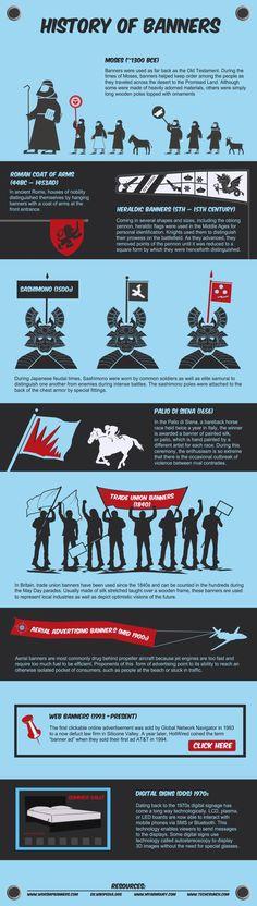 A história dos banners #infografia #internet #marketing