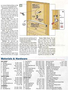 Fold Down Router Table Plans - Router
