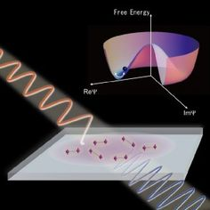 When a superconductor is illuminated by terahertz light, an oscillation of the superconducting order parameter is induced, which corresponds to the oscillation of the macroscopic wavefunction of the superconductor. This oscillation becomes huge when resonant with the Higgs mode, efficiently generating a third harmonic oscillation with three times the frequency of the incident wave. © 2014 Ryo Shimano. #UTokyoResearch