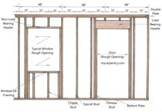 Typical Wall Framing
