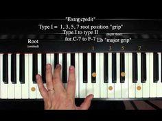 "PIANO: C-minor blues progression using ""grip"" voicings. - YouTube"
