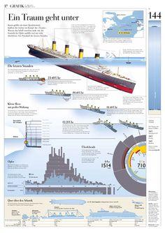 The 156 Best Titanic Images On Pinterest Titanic History Boats