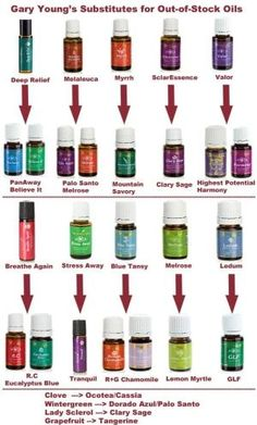 Essential oils by DinkyJean