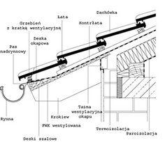 Monier:Dachówki jakie wybrać czyli krok po kroku do dachu
