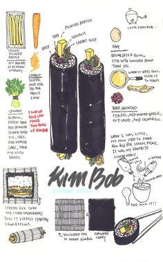 김밥 Kimbap or Kim Bob is a Korean rice roll wrapped with dried seaweed, usually made with yellow pickled radish, spinach, carrot, and egg. Korean Rice, Korean Dishes, K Food, Food Art, Food Menu, Cute Food, Yummy Food, Healthy Food, Vegan Food