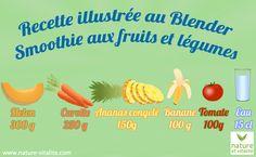voici une recette illustrée très sympathique de smoothie aux fruits et légumes. Mettez tous les ingrédients dans le bol de votre Blender et mixez pendant 30 seconde. Concluez par un petit coup de Pulse si besoin est. Pour un résultat plus frais encore, congelez au préalable le melon, l'ananas et la banane.