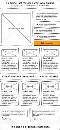 Click-through landing page elements cut-out