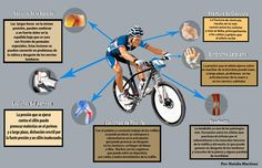 Las lesiones más comunes en los ciclistas #fisioterapia #lesiones #ciclismo