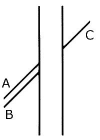 Which line intersects line C: A or B?