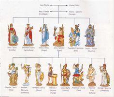 La Literatura en el bolsillo: La mitología clásica