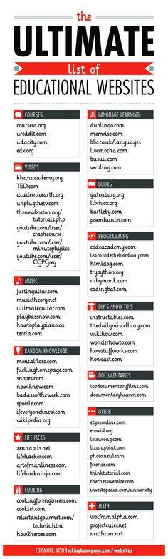"""The Ultimate List of Educational Websites The author says, """"You can learn nearly anything and everything from the internet, the only trouble is finding reliable sources for information. Below is an infographic that has put together some of the most useful sites when it comes to learning something new.  I myself learned how to design and code purely from the internet - no schooling whatsoever. So if you're looking to learn code, the sites listed in the infographic below are some great…"""