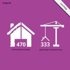 Vastgoed http://www.woonbedrijfinbeeld.com/index.php/portfolio/vastgoed-2 #Woonbedrijf