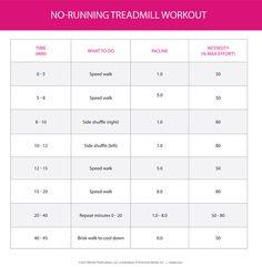 pfitz running plans to lose weight