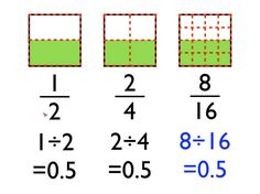 Equivalent fractions. #math #fractions #earlymath