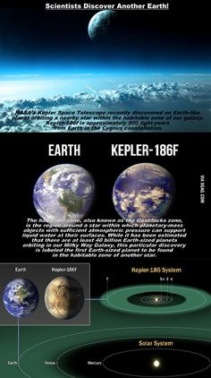 Space Facts New Earth 500 light years away - More memes, funny videos and pics on Earth And Space Science, Earth From Space, Science And Nature, Astronomy Facts, Space And Astronomy, Hubble Space, Space Telescope, Space Shuttle, Cosmos