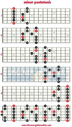minor pentatonic scale: 5 patterns Discover Guitar Online, Learn to Play Guitar Guitar Scales Charts, Guitar Chords And Scales, Music Chords, Guitar Chord Chart, Music Theory Guitar, Jazz Guitar, Music Guitar, Playing Guitar, Acoustic Guitar