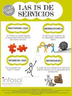 """Las 5 """"I"""" de los Servicios Fuente: @EspacioInfoSol #infografia #infographic #marketing"""