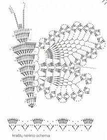Free Crochet Butterfly Patterns - Her Crochet Crochet Motifs, Crochet Mandala, Crochet Stitches Patterns, Thread Crochet, Filet Crochet, Crochet Doilies, Crochet Flowers, Granny Square Häkelanleitung, Granny Square Crochet Pattern