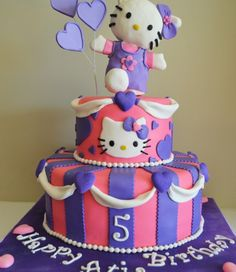 Picture of Hello Kitty Birthday Cake
