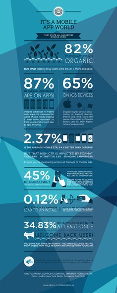 It's a Mobile App World: 7 Key Stats All Marketers Should Know